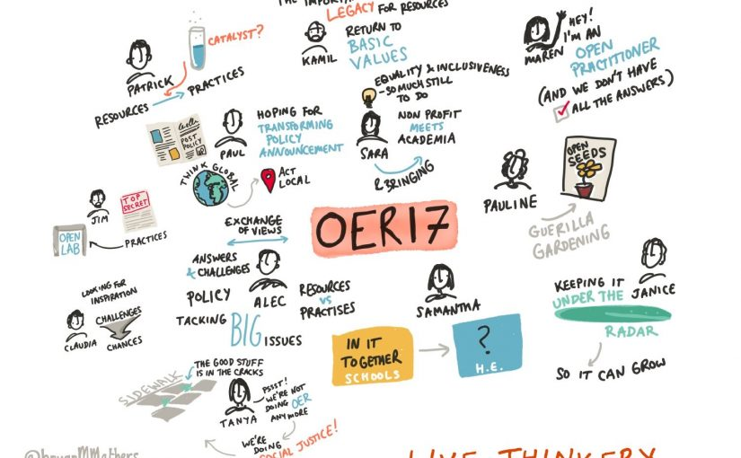 My #OER17: many voices taking action